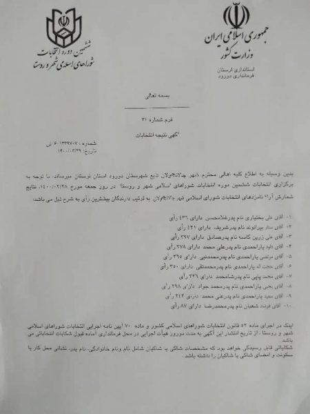 منتخبين شوراي شهر چالانچولان1400