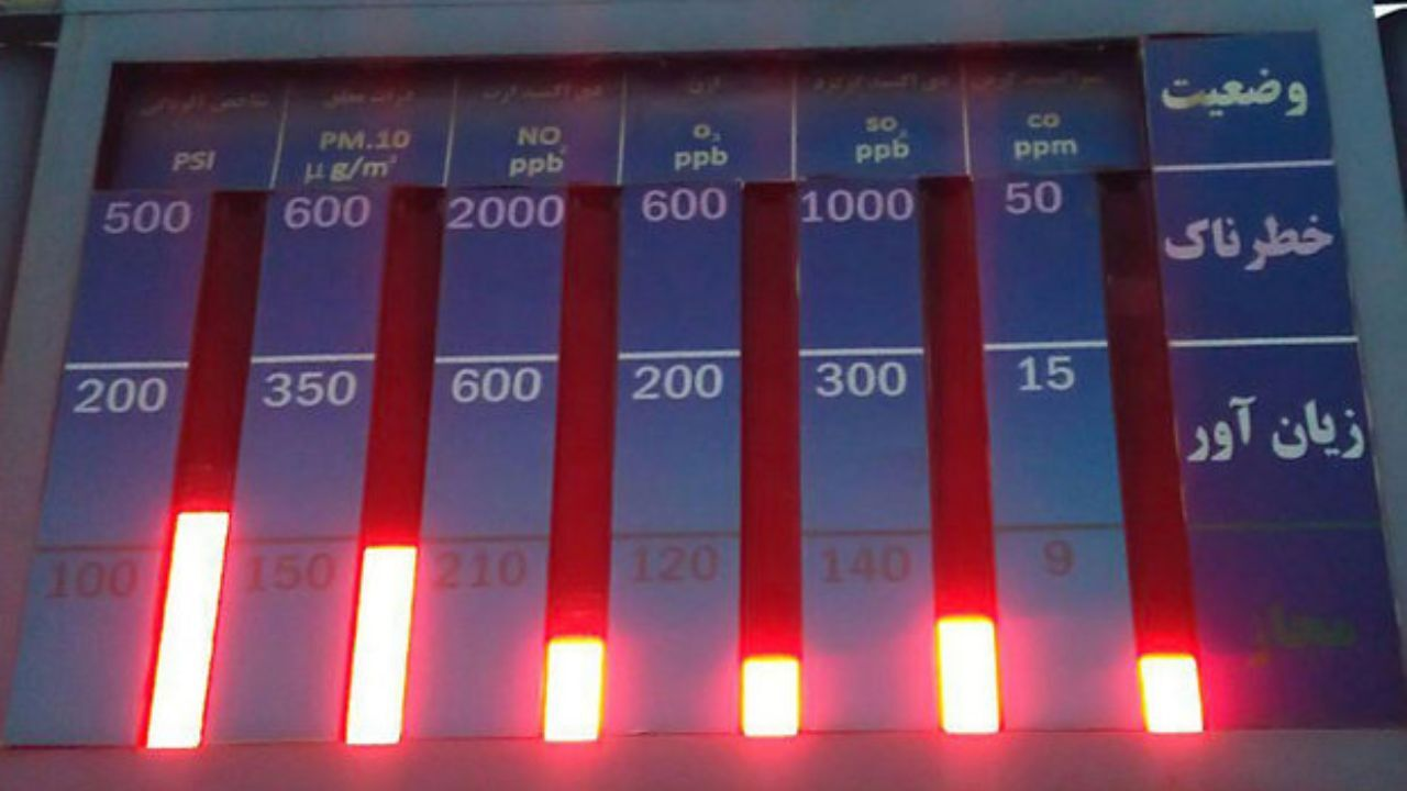 نصب دستگاه اندازهگیری ذرات معلق هوا در سه شهر لرستان